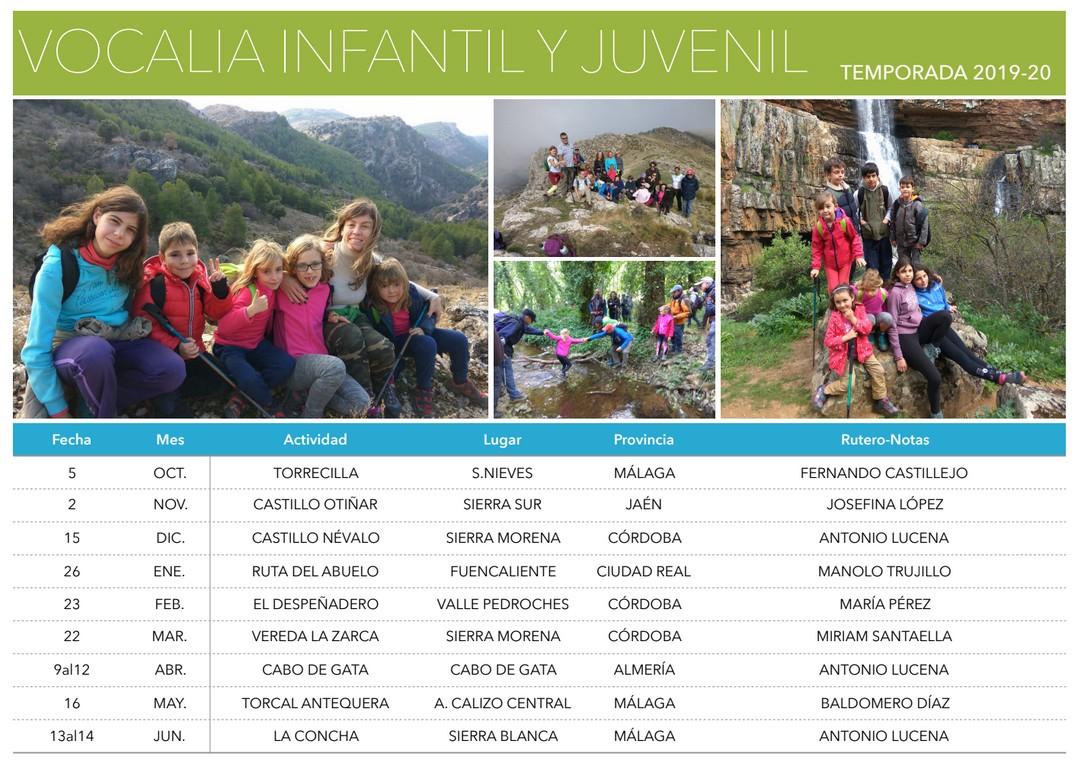 Rutas-Vocalia-Infantil-2019-2020